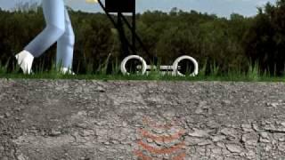 Georadary - videa