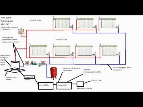 Отопление дома своими руками видеомонтаж 48