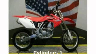 8. 2013 Honda CRF 150R Expert Info, Details