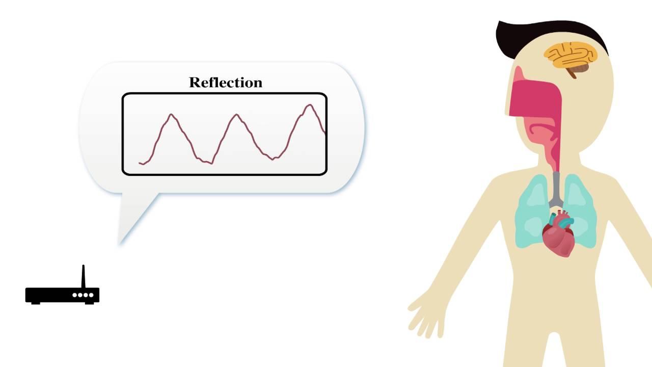 Что, если бы Wi-Fi-роутер мог считывать ваши эмоции?