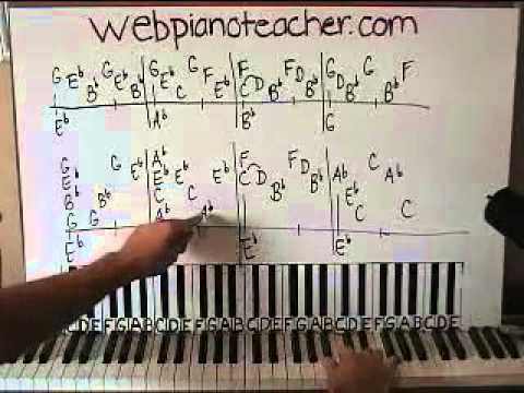 Piano Lesson Your Song by Elton John Shawn Cheek Tutorial