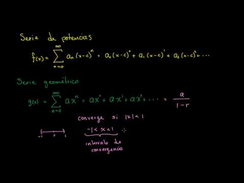 Radio e intervalo de convergencia de series de potencias