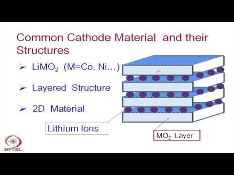 Mod-14 Lec-32 Lithium Ion Battery