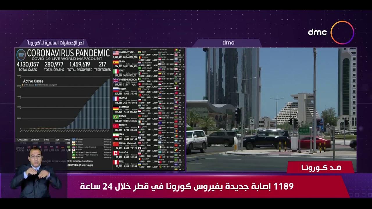 نشرة ضد كورونا - 1189 إصابة جديدة بفيروس كورونا في قطر خلال 24 ساعة