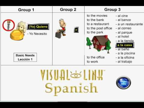 spanish - http://bit.ly/VisualLinkFree - FREE Spanish learning center with MORE lessons and quizzes like you just saw :) Rate, Subscribe, Comment and help me bring you...