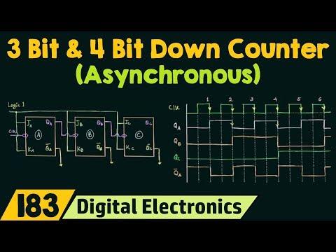 3 bit & 4 bit Asynchronous Down Counter