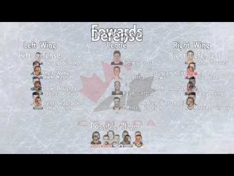 Team Canada 2014 Olympics Roster Prediction