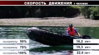 лодки статистика