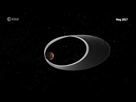 ExoMars TGO first year in orbit © ESA