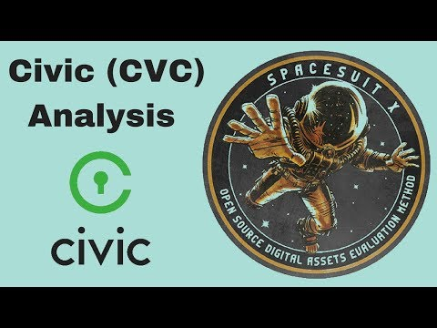 Analyzing Civic (CVC) with the SpaceSuitX Method, a New Way to Analyze Crypto video