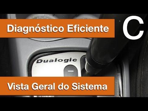 Dr CARRO Eletrônica do Linea DuaLogic e o Diagnóstico com Vista Geral do Sistema