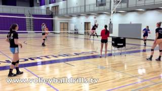 Hitters are in groups of 2 and hit continuously for two minutes straight. Switch to a new group and repeat. Get lots of reps for each position of hitters, gives setters lots of focus in one zone and semi live hitting.