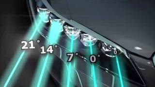 2014 Acura RLX Headlights
