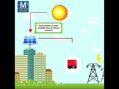 How the Solar Energy Works
