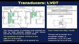 Mod-01 Lec-41 Lecture-41-Transducer Elements