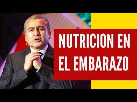 Nutrición En El Embarazo / Dr.Ivan Columbus