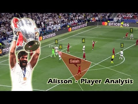 Alisson - Player Analysis - Tactical Review Of His First Liverpool Season