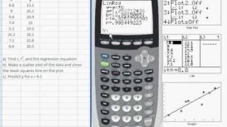 Ti 83/84:  Linear Regression & Correlation (V09)