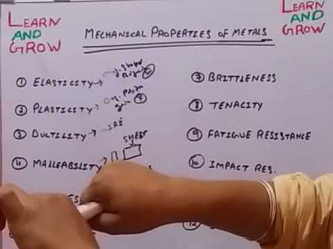 Mechanical Properties Of Metals (हिन्दी )