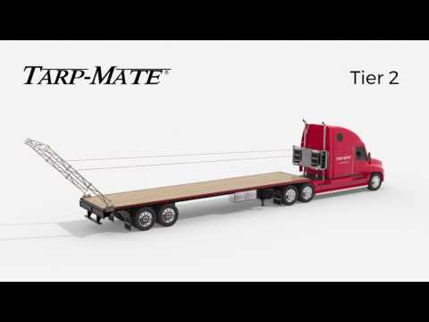 TARPMATE Tarping Solution for FlatBed Truckers