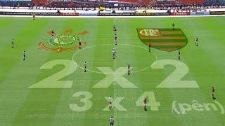 Jogo completo Corinthians 2 x 2 Flamengo - Final Copa São Paulo Jr. 2016 60 fps - 25/01/2016.