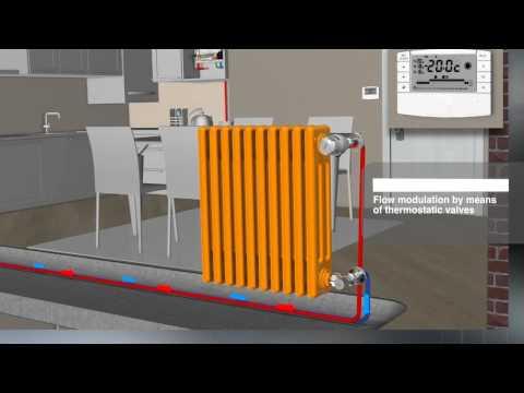 2-way Heat Interface Unit