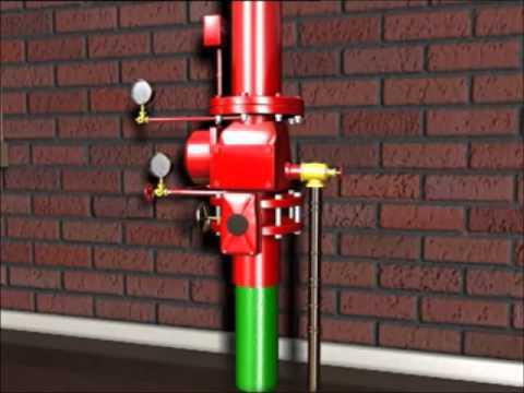 Fire Sprinkler Systems Explained