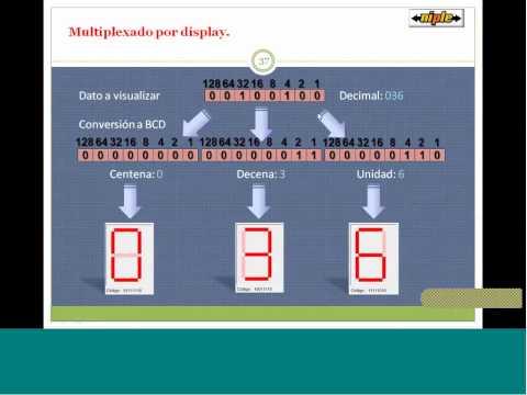 niple - En esta Clase el Profesor Silvio Galan, explica conceptos basicos a tener en cuenta para poder desarrollar sistemas electronicos. www.niplesoft.net http://ww...