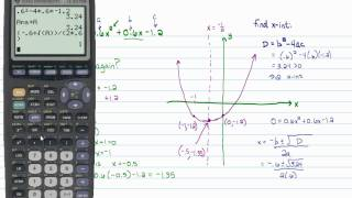 Intermediate Algebra - Everything About Graphing Parabolas