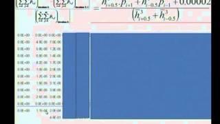 Mod-05 Lec-21 Solution Of Reynolds Equation