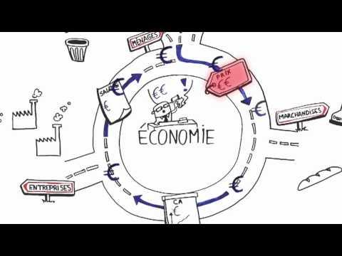 pourquoi la création du fmi