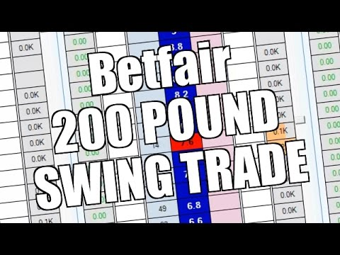 Betfair racing trading – £200 Swing trade