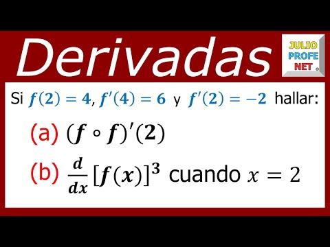 Ejercicio sobre derivadas