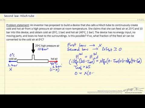 Zweite Hauptsatz der Thermodynamik: Hilsch Rohr