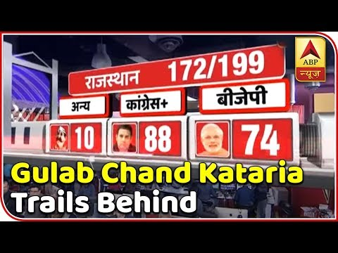 Rajasthan Assembly Election: Gulab Chand Kataria Trails Behind   #ABPResults   ABP News