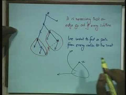 Lecture - 30 Applications of DFS in Directed Graphs