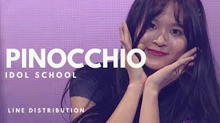 IDOL SCHOOL 아이돌 학교 - PINOCCHIO || Line Distribution