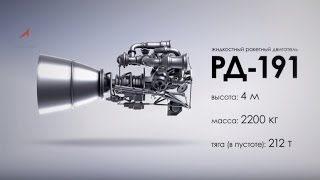 Воронеж: моторы для космоса