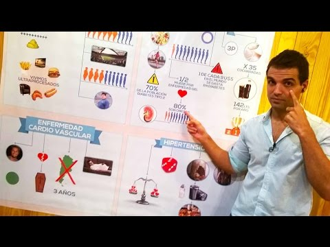 #D�aMundialDeLaSalud 2016, salud en peligro