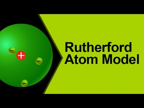 Explain Rutherford atom model