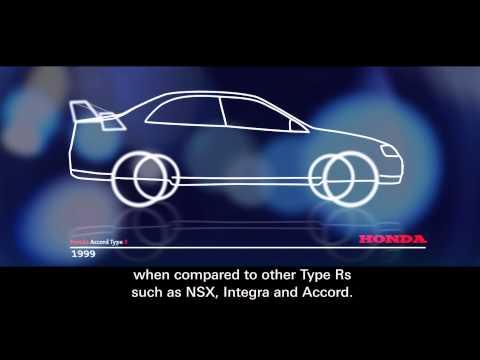 Honda Civic Type R 2015 - jedinečné zážitky z jízdy
