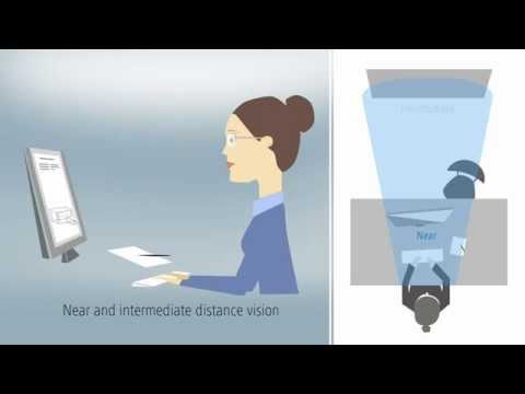 ZEISS office lenses – For maximum visual comfort in the office