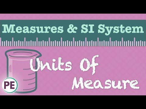 Measurement-2