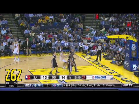 three pointer - Congrats to GS Warriors Steph Curry for breaking the NBA 3 Point Record with 272 made attempts. This is EVERY 3 made in the 2012-2013 season* All video right...