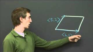 Area Of A Parallelogram | MIT 18.02SC Multivariable Calculus, Fall 2010