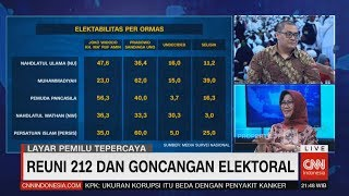 Video Reuni 212 & Goncangan Elektoral (3/3) MP3, 3GP, MP4, WEBM, AVI, FLV Desember 2018