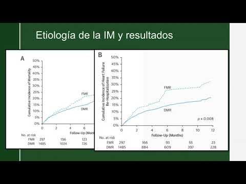 Reparación mitral transcatéter. Dra. Ana Laura Mori. Residencia de Cardiología. Hospital C. Argerich. Buenos Aires