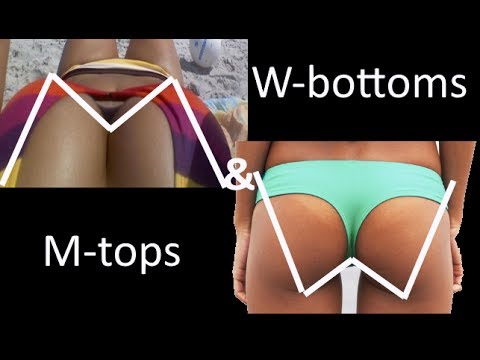 Technical Analysis: Tops And Bottoms