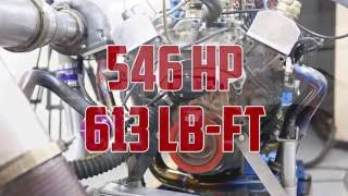 Video Small-Block Turbo Kit for $699! But Does it Work? MP3, 3GP, MP4, WEBM, AVI, FLV Juli 2019