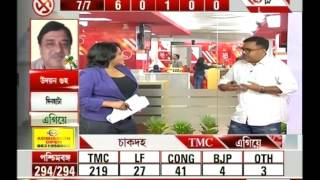 Video Bangla Ballot: Review on West Bengal polls result; TMC leads by 217 MP3, 3GP, MP4, WEBM, AVI, FLV Mei 2018